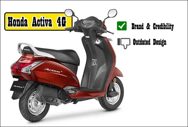 Honda Activa 4G is the most selling scooter enjoying faith of buyers with its better stability and nice mileage