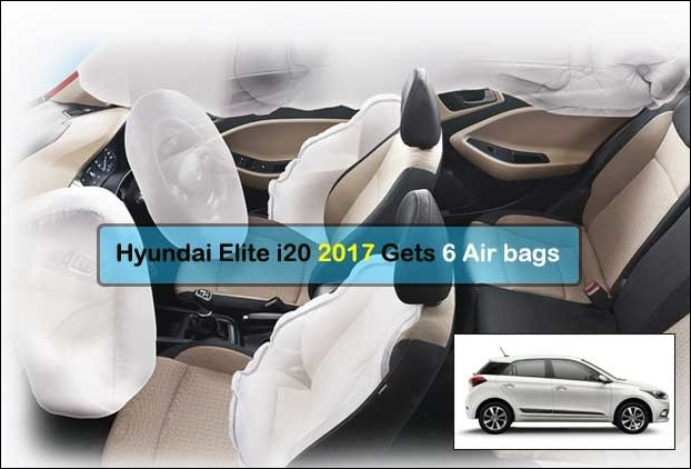 6 Airbags in the latest launch of Hyundai Elite i20 of 2017