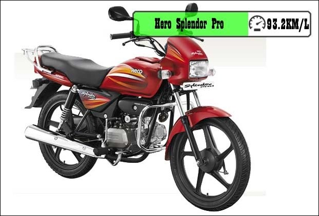 Yet another bike from Hero - Splendor PRO has a mileage of 93.2 kmpl