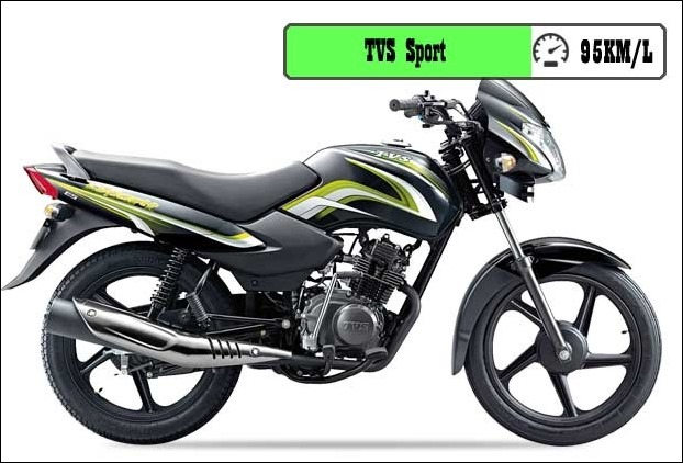 The cool 100cc TVS Sport  bike is also most economical with 95 kmpl