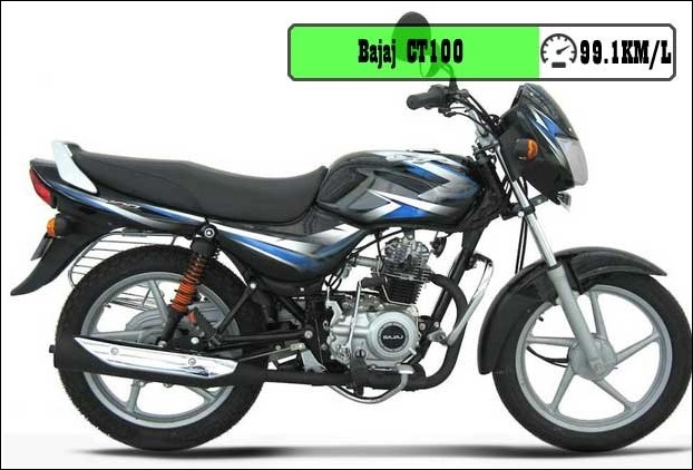 Bajaj CT 100 is a low cost 100cc bike in India with a nice mileage of 99.1 kmpl