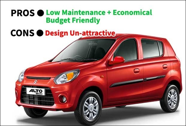 Maruti Suzuki Alto 800 is has everything a budget car needs to have but its look needs an urgent update
