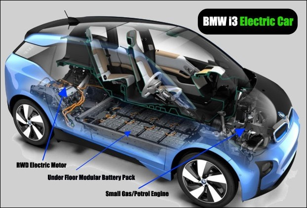 BMW i3 battery Back Under the floor