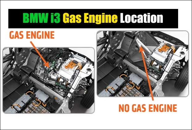 2-cylinder Gas Engine Location in BMW i3