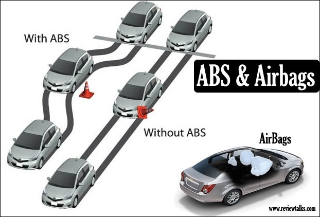 Prefer a new car buy with features like ABS and Airbags.