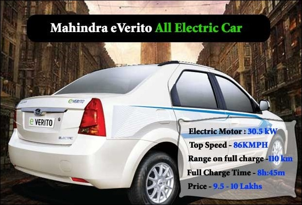 Electric Cars In India With Re Per Km Running Cost