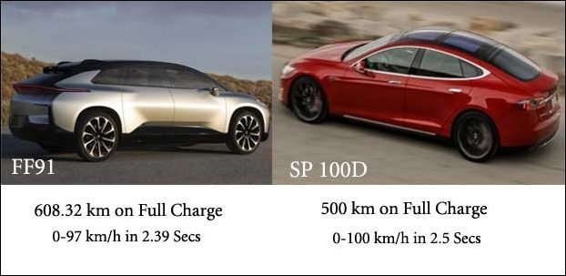 Tesla S P100d May Face Tough Compeion From Ff91 Electric Car