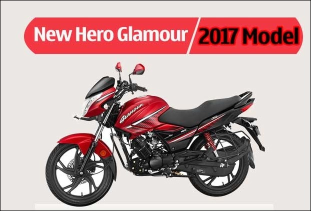 New Glamour 2017 model by Hero with FIT technology