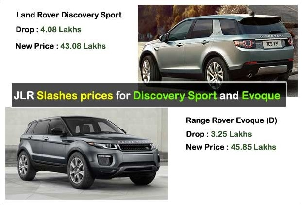 Jaguar Land Rover Slashes Prices For Land Rover Discovery And Range