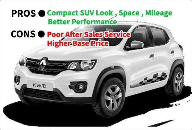 Renault Kwid cool SUV look coupled with better space and mileage is a good option but it also suffers from poor after sales service