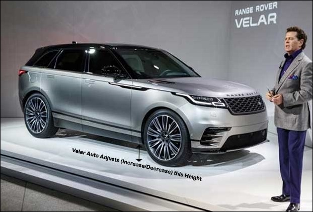 Land Rover Range Rover Velar can auto adjust height  by increasing or decreasing the ground clearence
