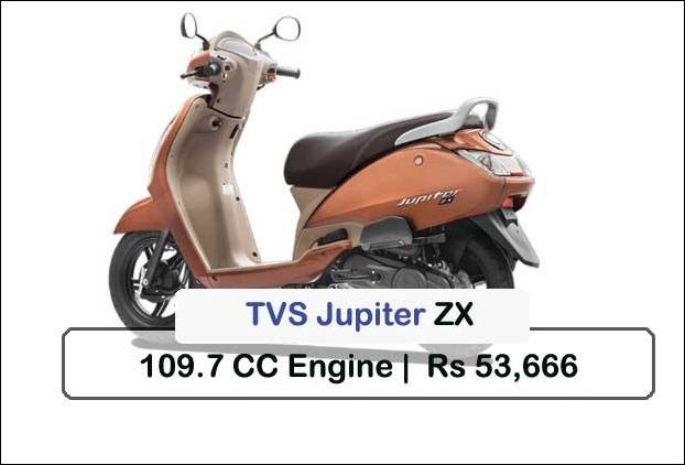tvs_jupiter_indian_price_cc
